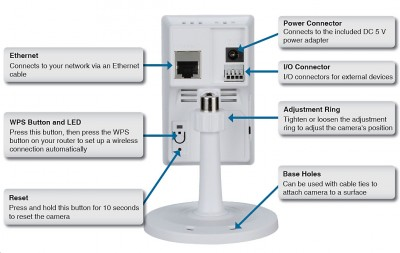 D-Link-DCS-2130-Mega-Pixel-IP-Camera-Rear-View