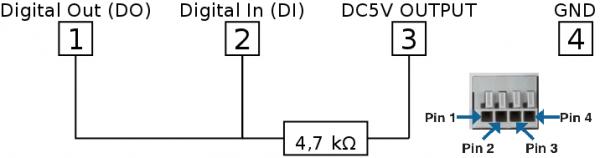 SchémaConnexion