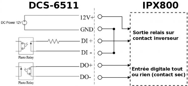 DCS-6511-Connexion-Dia
